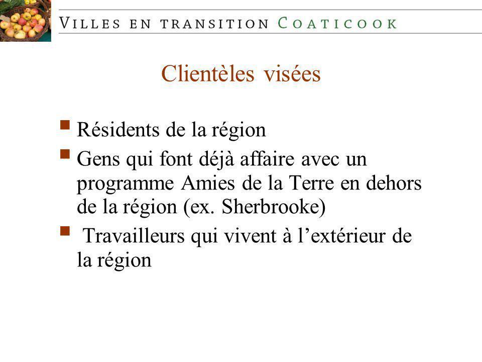 Clientèles visées Résidents de la région Gens qui font déjà affaire avec un programme Amies de la Terre en dehors de la région (ex.