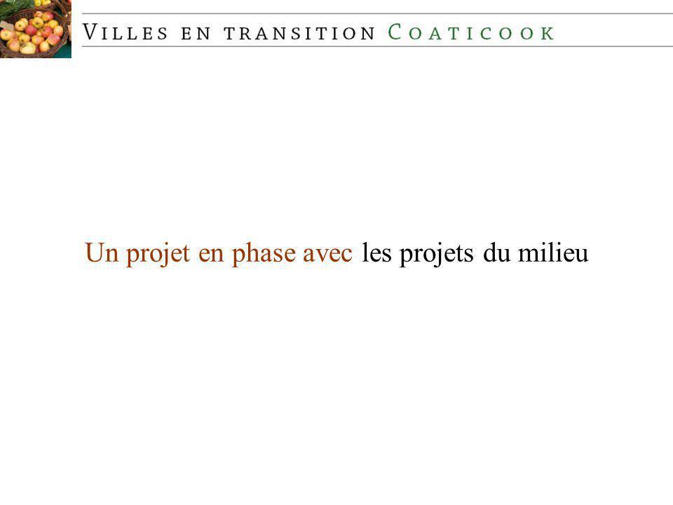 Un projet en phase avec les projets du milieu