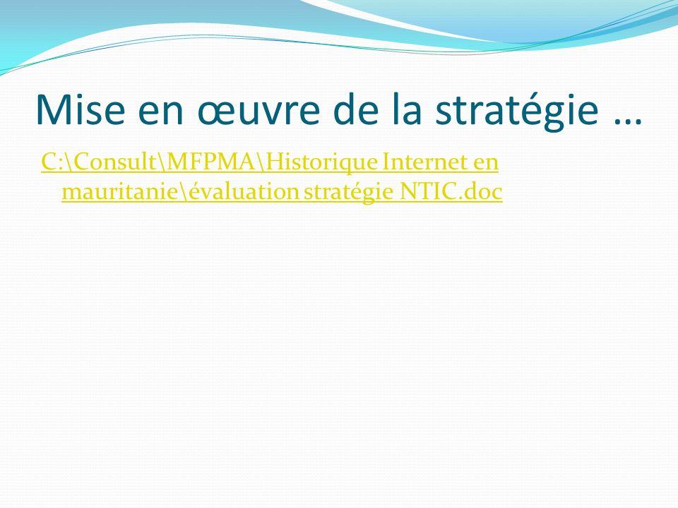 Mise en œuvre de la stratégie … C:\Consult\MFPMA\Historique Internet en mauritanie\évaluation stratégie NTIC.doc