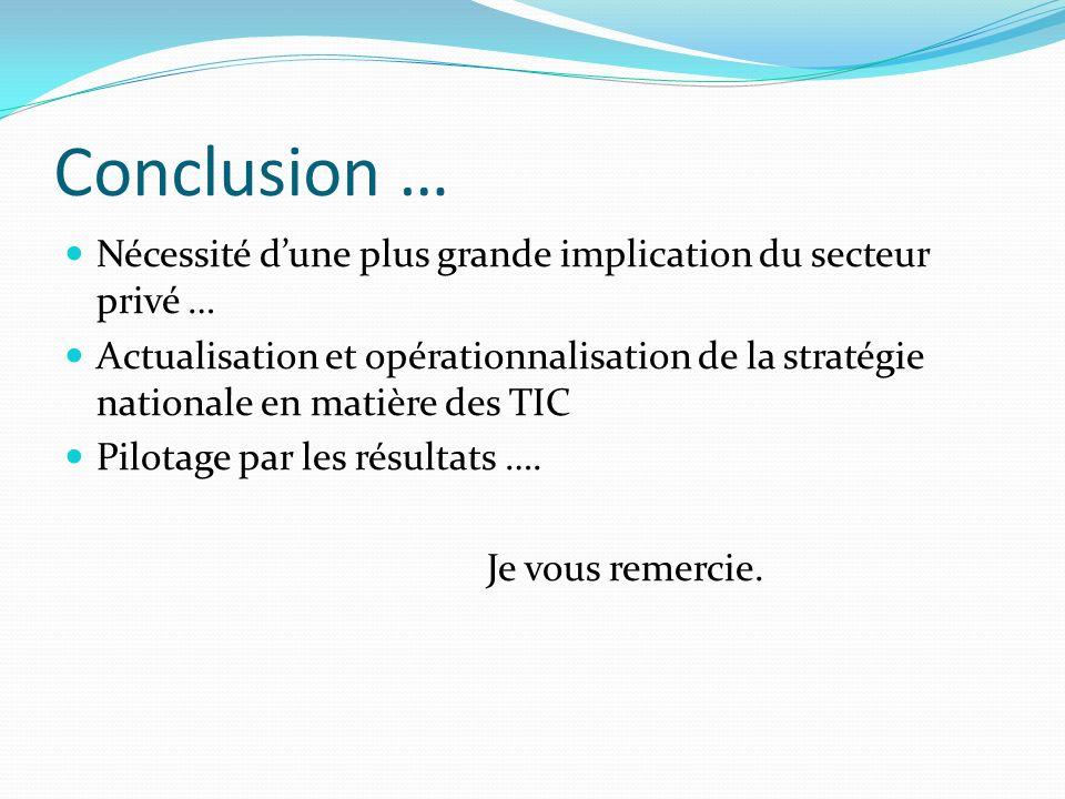 Conclusion … Nécessité dune plus grande implication du secteur privé … Actualisation et opérationnalisation de la stratégie nationale en matière des T