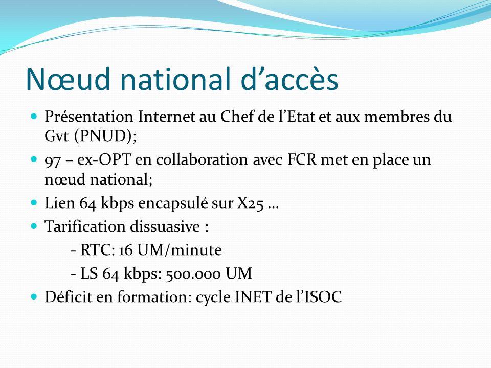 Nœud national daccès Présentation Internet au Chef de lEtat et aux membres du Gvt (PNUD); 97 – ex-OPT en collaboration avec FCR met en place un nœud n