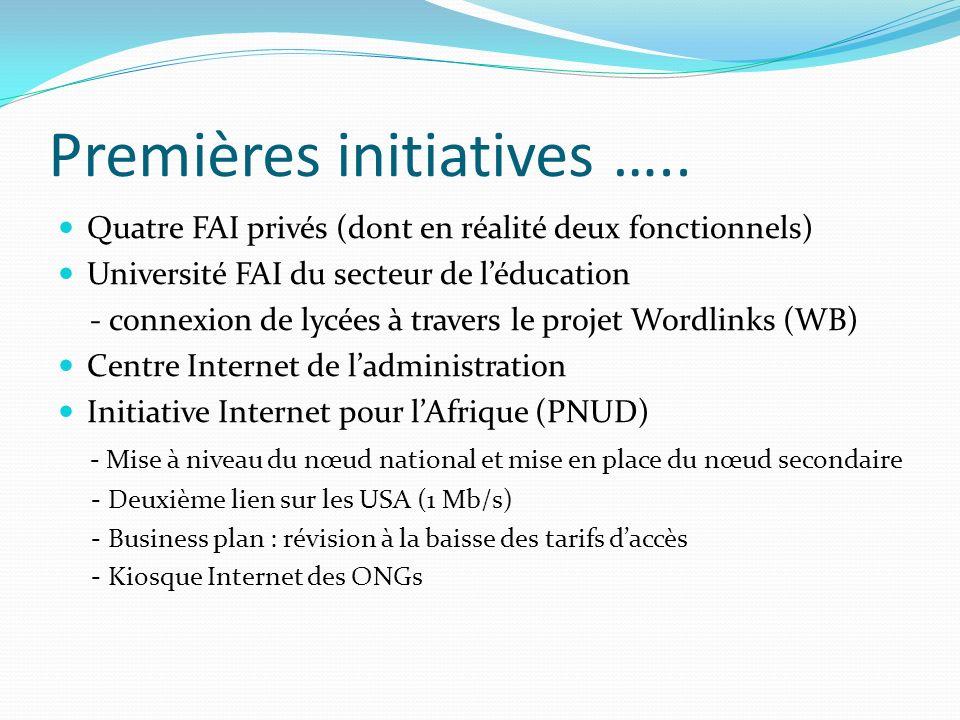 Premières initiatives ….. Quatre FAI privés (dont en réalité deux fonctionnels) Université FAI du secteur de léducation - connexion de lycées à traver