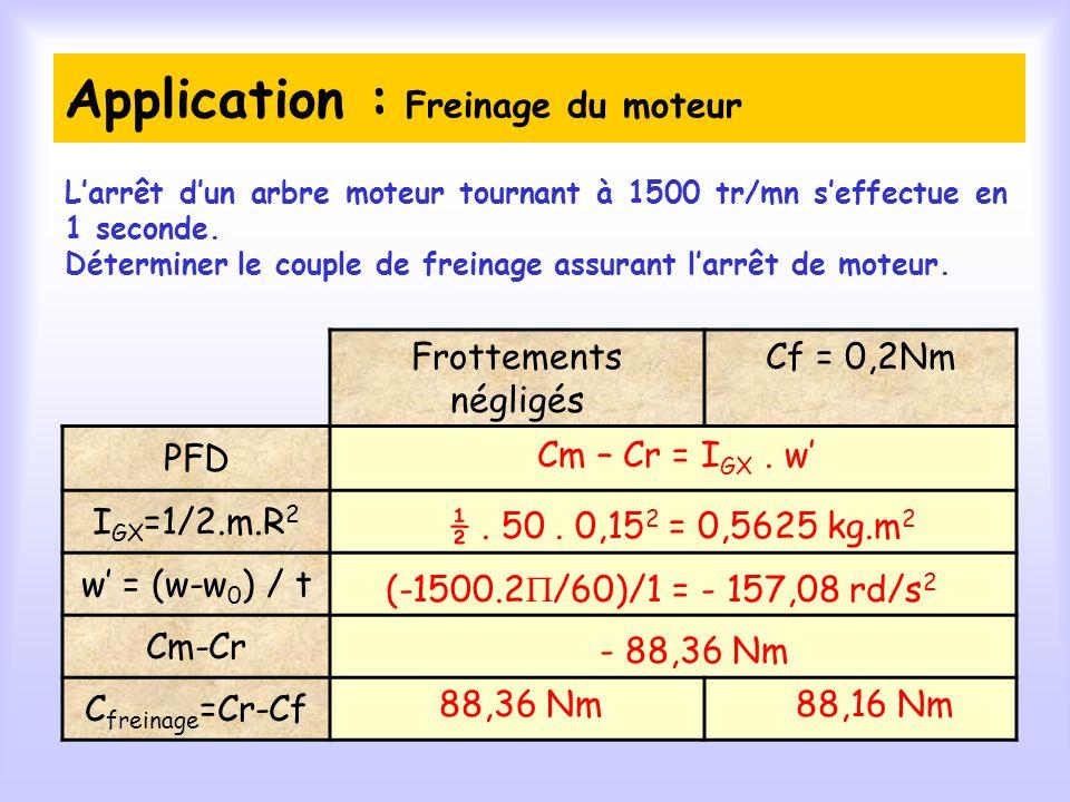 Application : Freinage du moteur Larrêt dun arbre moteur tournant à 1500 tr/mn seffectue en 1 seconde.