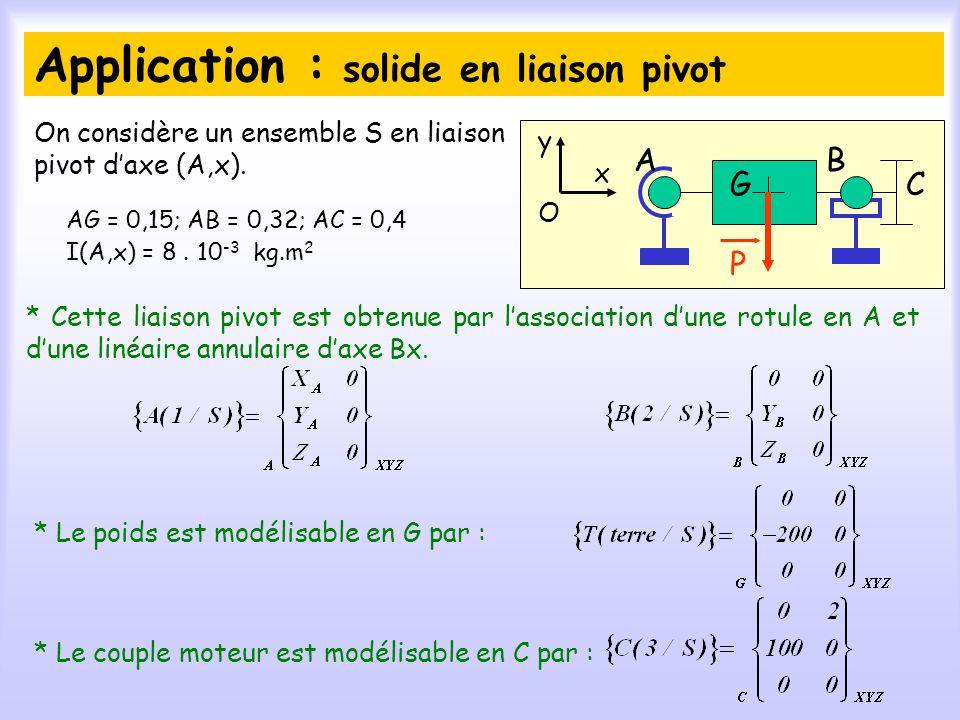 Application : solide en liaison pivot On considère un ensemble S en liaison pivot daxe (A,x).