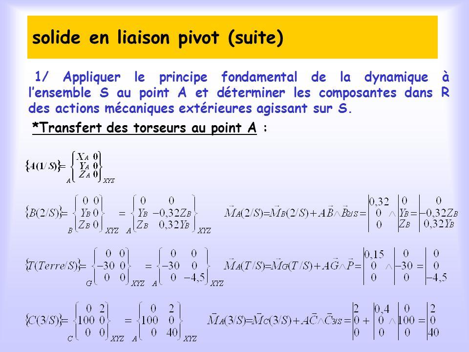 solide en liaison pivot (suite) 1/ Appliquer le principe fondamental de la dynamique à lensemble S au point A et déterminer les composantes dans R des actions mécaniques extérieures agissant sur S.