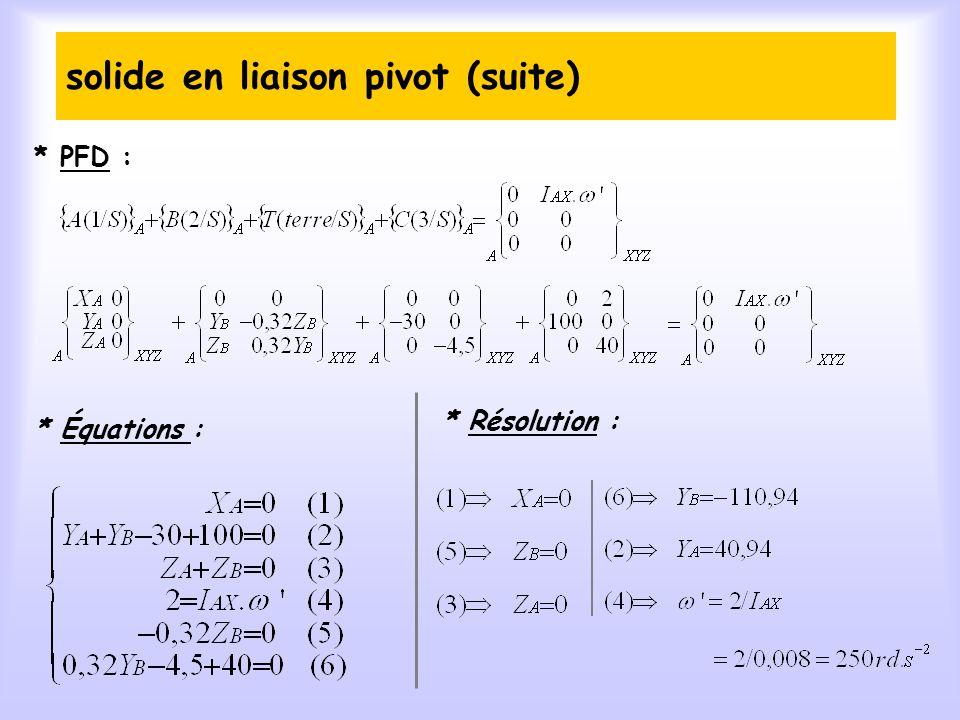 solide en liaison pivot (suite) * PFD : * Équations : * Résolution :