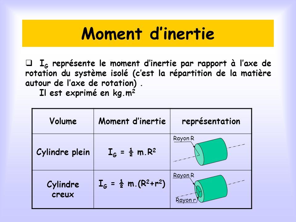 Moment dinertie I G représente le moment dinertie par rapport à laxe de rotation du système isolé (cest la répartition de la matière autour de laxe de rotation).