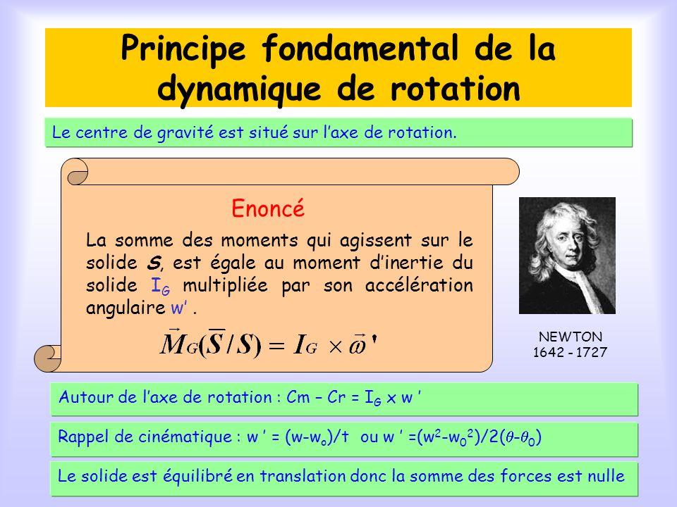 Principe fondamental de la dynamique de rotation Enoncé La somme des moments qui agissent sur le solide S, est égale au moment dinertie du solide I G multipliée par son accélération angulaire w.