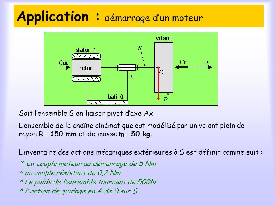 Application : démarrage dun moteur Linventaire des actions mécaniques extérieures à S est définit comme suit : Soit lensemble S en liaison pivot daxe Ax.