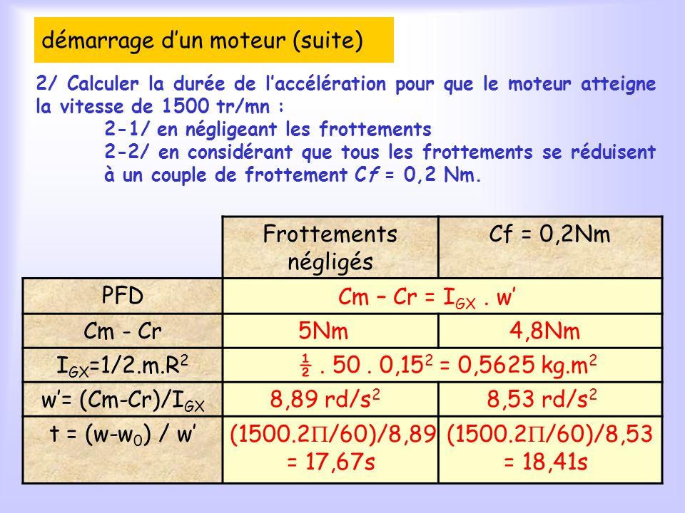 démarrage dun moteur (suite) 2/ Calculer la durée de laccélération pour que le moteur atteigne la vitesse de 1500 tr/mn : 2-1/ en négligeant les frottements 2-2/ en considérant que tous les frottements se réduisent à un couple de frottement Cf = 0,2 Nm.