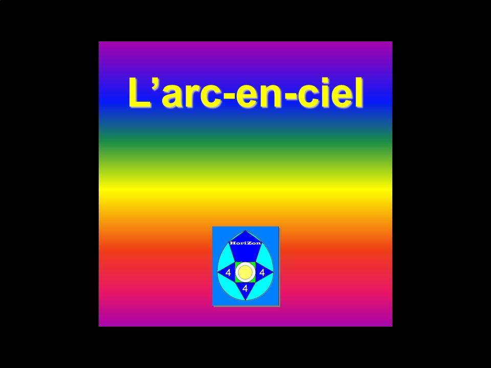 42° 52° soleil Arc en ciel primaire Arc en ciel secondaire - HoriZon 444 - Le phénomène lumineux de larc-en-ciel se produit selon des angles de réfraction très précis.