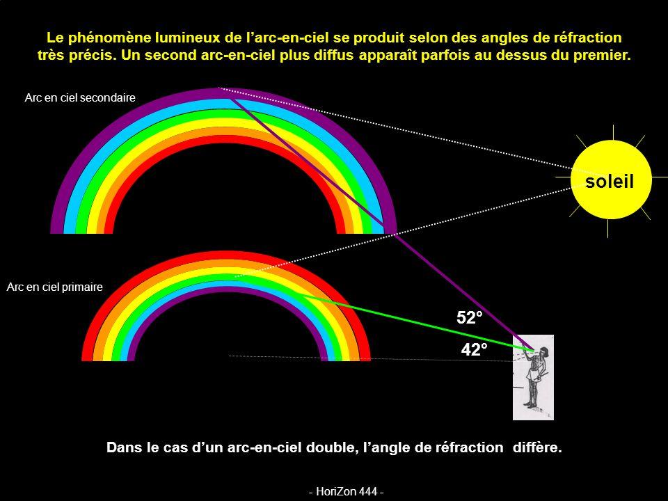 Un lien évident avec la pyramide Angle sur larête 41 ° 997 Angle sur lapothème 51 ° 854 - HoriZon 444 - Ultra violet 51,854