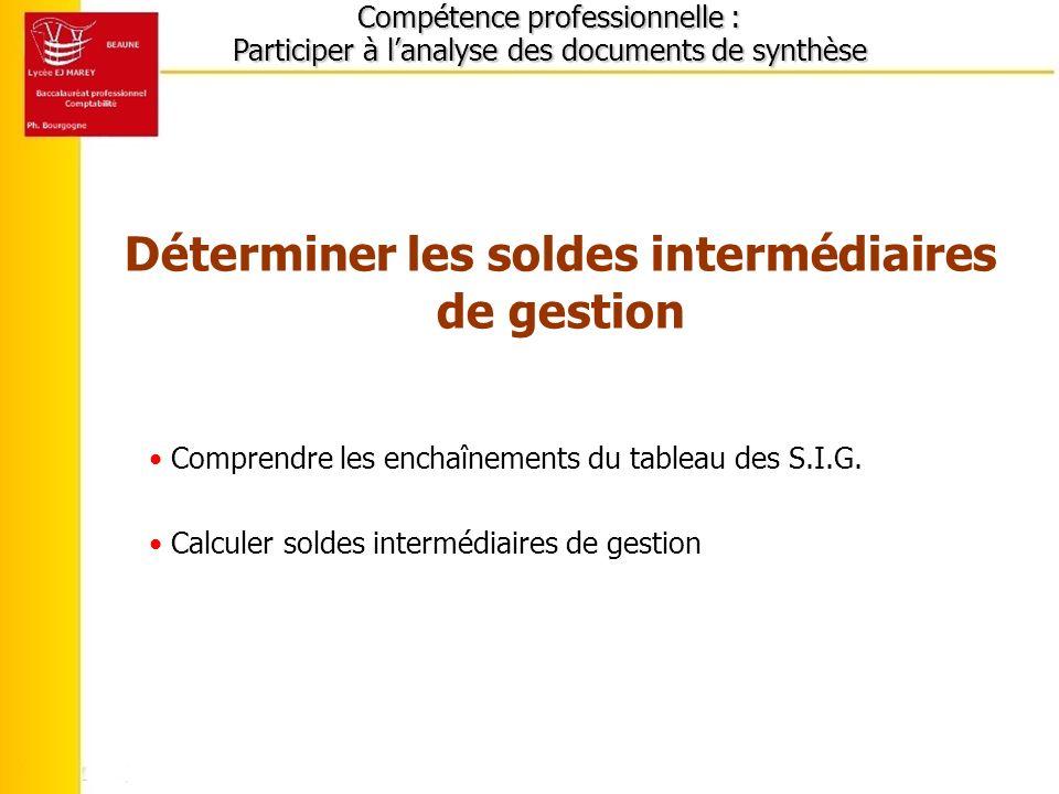 Déterminer les soldes intermédiaires de gestion Compétence professionnelle : Participer à lanalyse des documents de synthèse Comprendre les enchaînements du tableau des S.I.G.