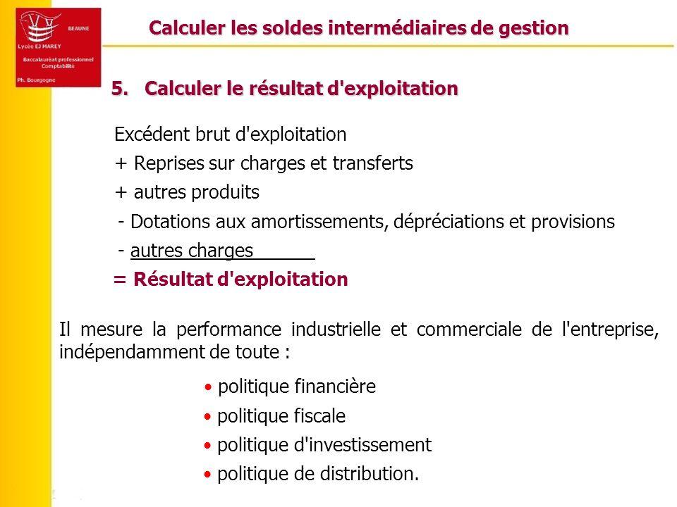 Calculer les soldes intermédiaires de gestion 5.Calculer le résultat d'exploitation Excédent brut d'exploitation Il mesure la performance industrielle