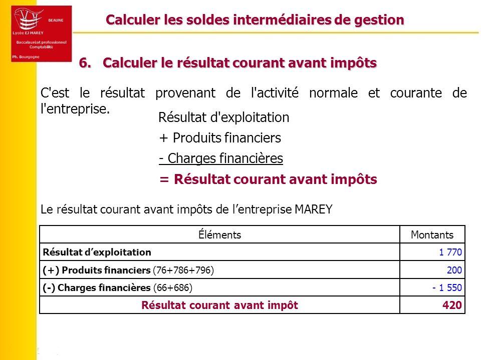 Calculer les soldes intermédiaires de gestion 6.Calculer le résultat courant avant impôts C est le résultat provenant de l activité normale et courante de l entreprise.