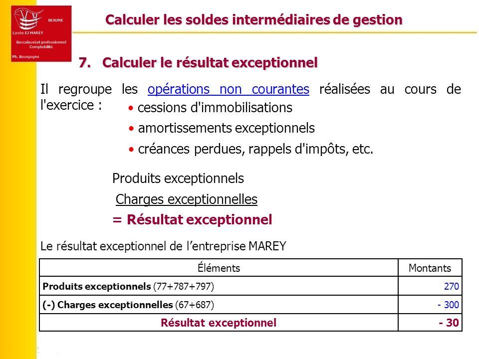 Calculer les soldes intermédiaires de gestion 7.Calculer le résultat exceptionnel Il regroupe les opérations non courantes réalisées au cours de l'exe