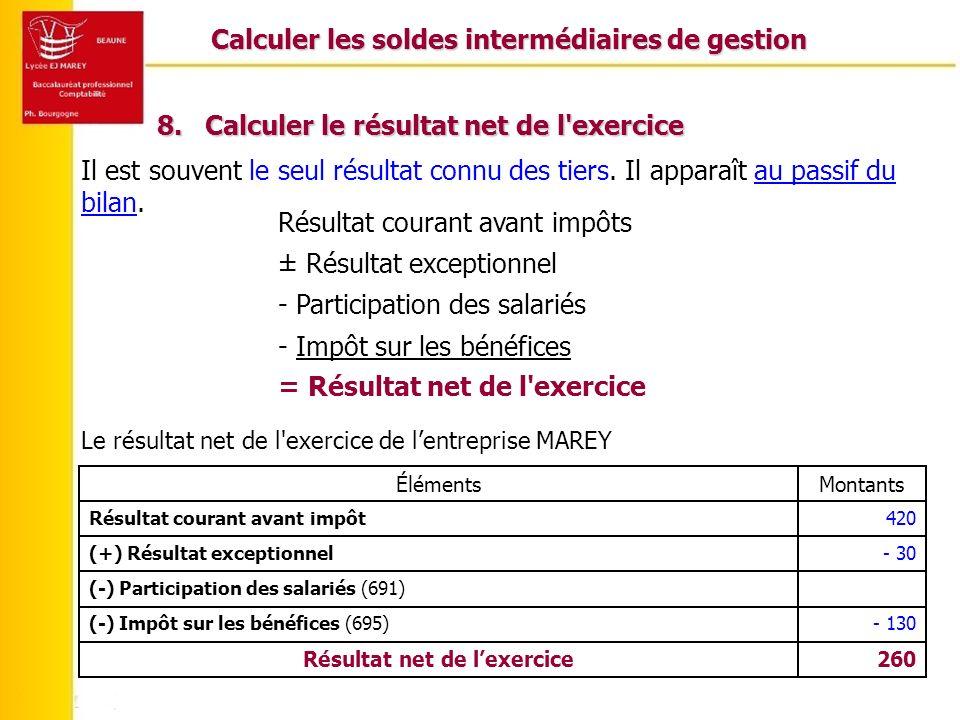 Calculer les soldes intermédiaires de gestion 8.Calculer le résultat net de l'exercice Il est souvent le seul résultat connu des tiers. Il apparaît au