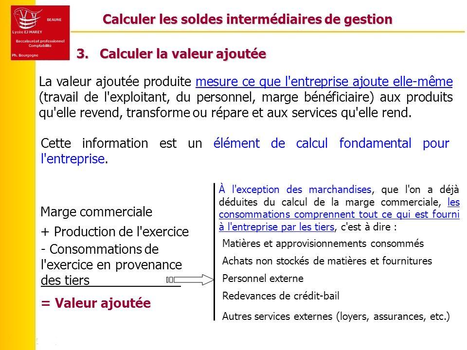 Calculer les soldes intermédiaires de gestion La valeur ajoutée produite mesure ce que l'entreprise ajoute elle-même (travail de l'exploitant, du pers