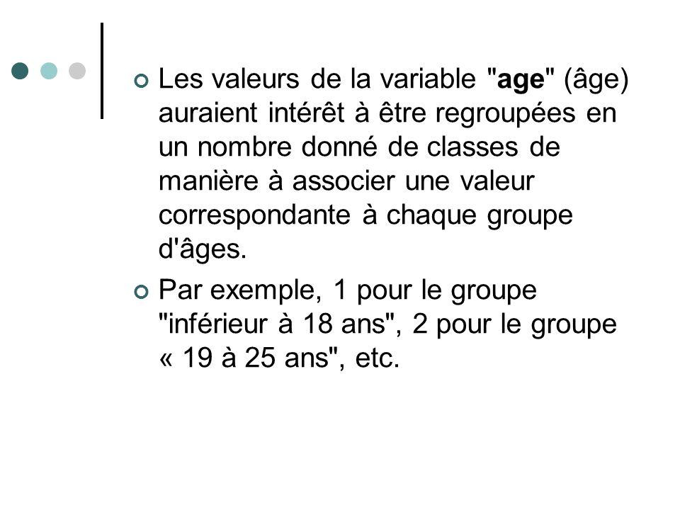 Les valeurs de la variable