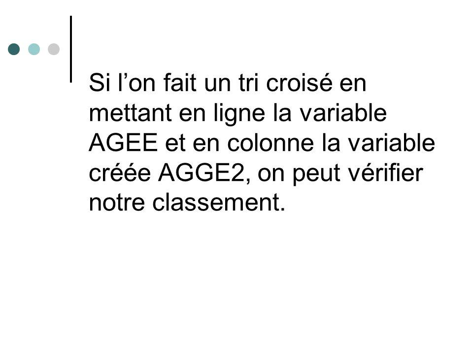 Si lon fait un tri croisé en mettant en ligne la variable AGEE et en colonne la variable créée AGGE2, on peut vérifier notre classement.