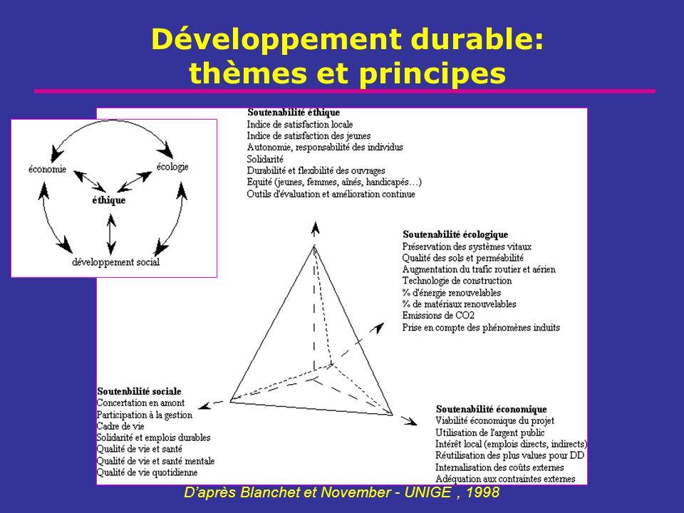 Développement durable: thèmes et principes Daprès Blanchet et November - UNIGE, 1998