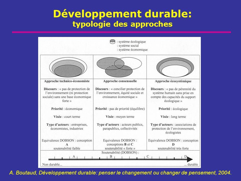 Développement durable: typologie des approches A. Boutaud, Développement durable: penser le changement ou changer de pensement, 2004.