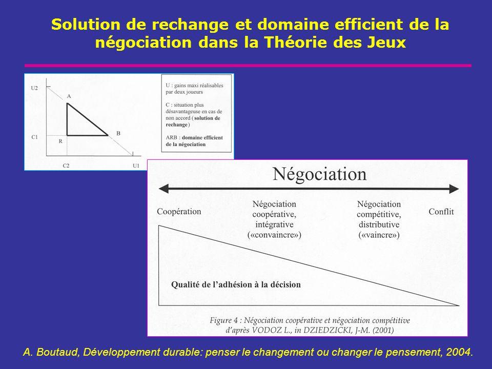 Solution de rechange et domaine efficient de la négociation dans la Théorie des Jeux A. Boutaud, Développement durable: penser le changement ou change