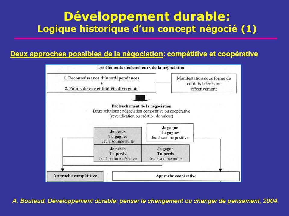 Développement durable: Logique historique dun concept négocié (1) A. Boutaud, Développement durable: penser le changement ou changer de pensement, 200