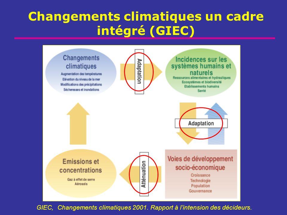 Changements climatiques un cadre intégré (GIEC) GIEC, Changements climatiques 2001. Rapport à lintension des décideurs.