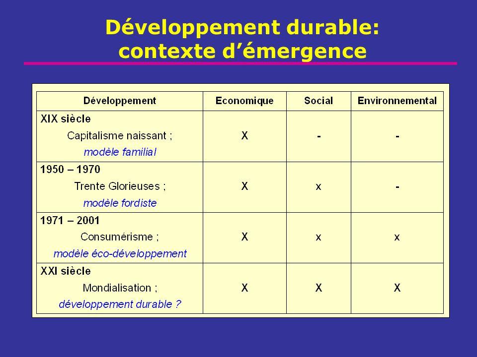 Développement durable: contexte démergence