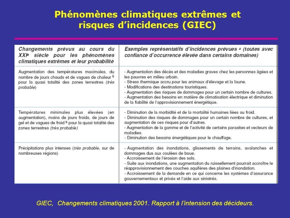 Phénomènes climatiques extrêmes et risques dincidences (GIEC) GIEC, Changements climatiques 2001. Rapport à lintension des décideurs.