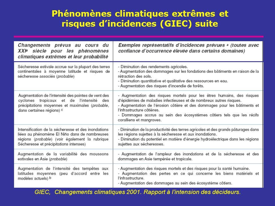 Phénomènes climatiques extrêmes et risques dincidences (GIEC) suite GIEC, Changements climatiques 2001. Rapport à lintension des décideurs.