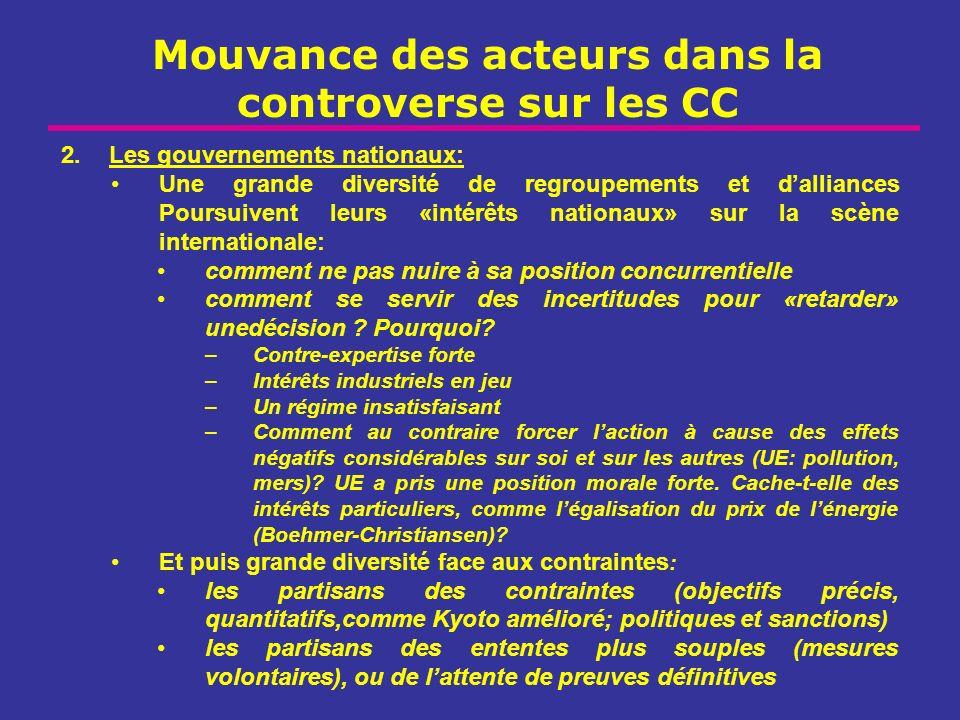 Mouvance des acteurs dans la controverse sur les CC 2.Les gouvernements nationaux: Une grande diversité de regroupements et dalliances Poursuivent leu