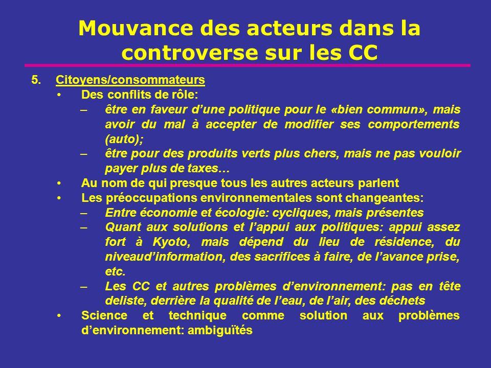 Mouvance des acteurs dans la controverse sur les CC 5.Citoyens/consommateurs Des conflits de rôle: –être en faveur dune politique pour le «bien commun