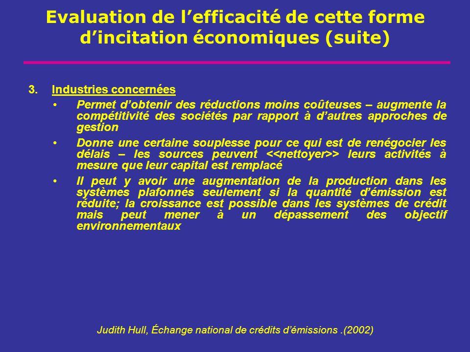 Evaluation de lefficacité de cette forme dincitation économiques (suite) 3.Industries concernées Permet dobtenir des réductions moins coûteuses – augm