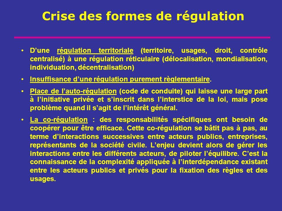 Crise des formes de régulation Dune régulation territoriale (territoire, usages, droit, contrôle centralisé) à une régulation réticulaire (délocalisat