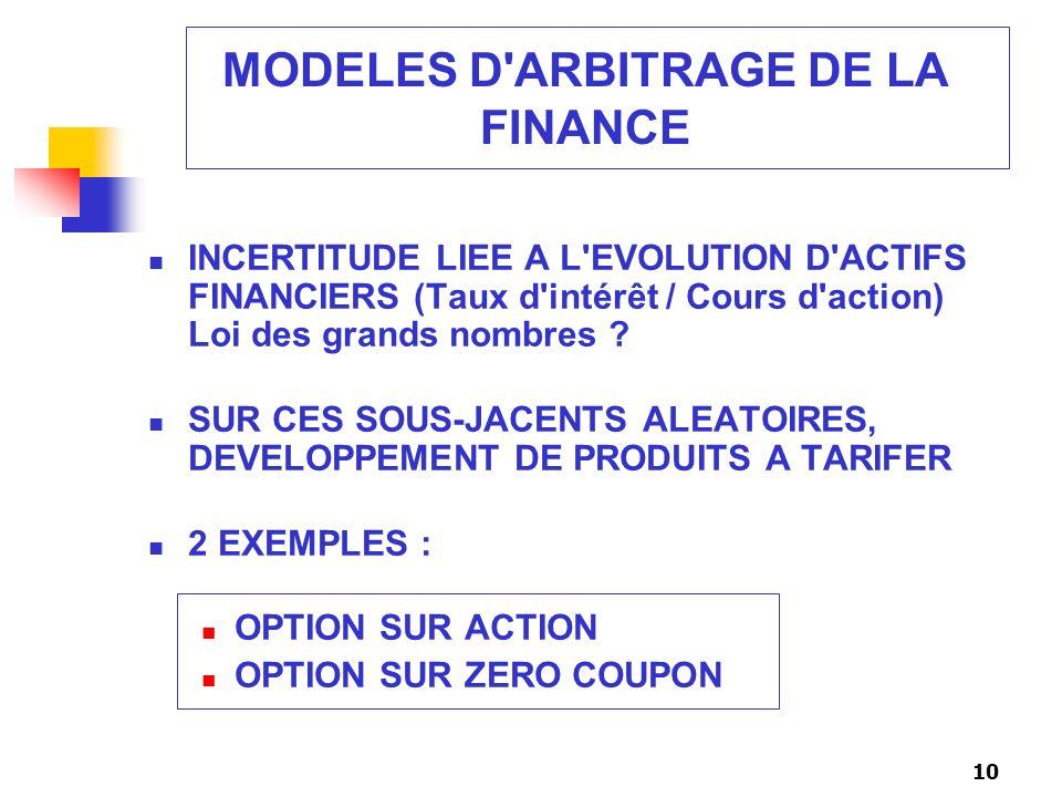 10 MODELES D'ARBITRAGE DE LA FINANCE INCERTITUDE LIEE A L'EVOLUTION D'ACTIFS FINANCIERS (Taux d'intérêt / Cours d'action) Loi des grands nombres ? SUR