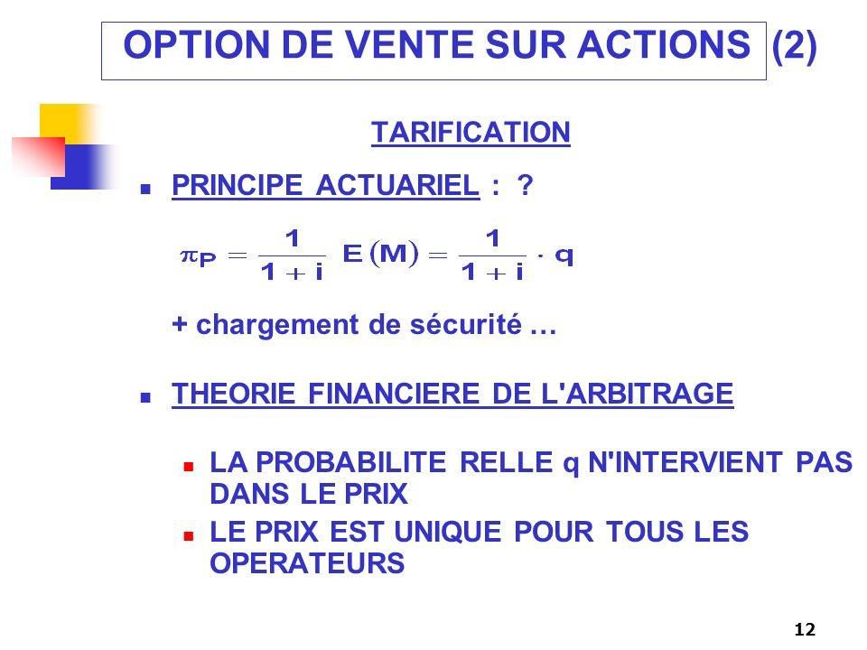 12 OPTION DE VENTE SUR ACTIONS (2) TARIFICATION PRINCIPE ACTUARIEL : ? + chargement de sécurité … THEORIE FINANCIERE DE L'ARBITRAGE LA PROBABILITE REL