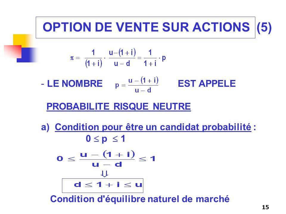 15 OPTION DE VENTE SUR ACTIONS (5) - LE NOMBRE EST APPELE PROBABILITE RISQUE NEUTRE a) Condition pour être un candidat probabilité : 0 p 1 Condition d