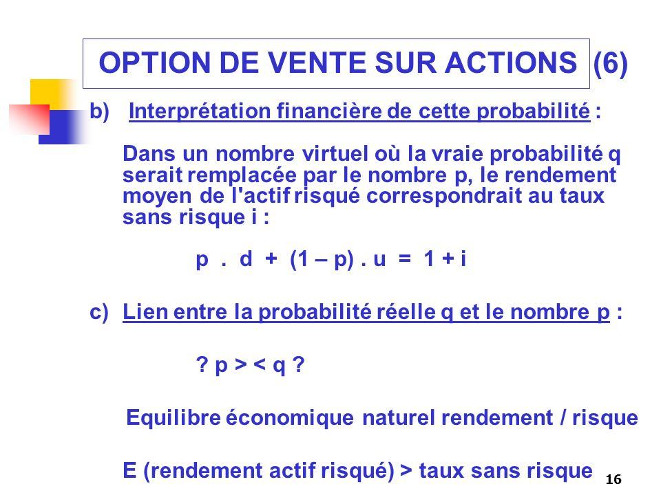 16 OPTION DE VENTE SUR ACTIONS (6) b) Interprétation financière de cette probabilité : Dans un nombre virtuel où la vraie probabilité q serait remplac