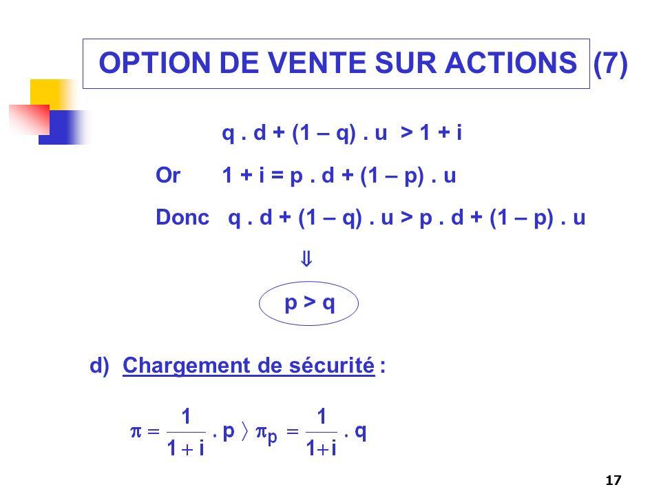 17 OPTION DE VENTE SUR ACTIONS (7) q. d + (1 – q). u > 1 + i Or 1 + i = p. d + (1 – p). u Donc q. d + (1 – q). u > p. d + (1 – p). u p > q d)Chargemen