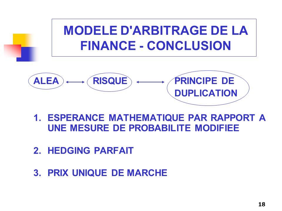 18 MODELE D'ARBITRAGE DE LA FINANCE - CONCLUSION ALEA RISQUE PRINCIPE DE DUPLICATION 1.ESPERANCE MATHEMATIQUE PAR RAPPORT A UNE MESURE DE PROBABILITE