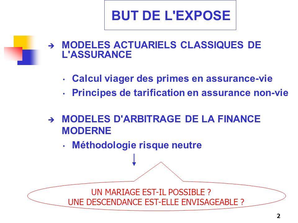 2 BUT DE L'EXPOSE MODELES ACTUARIELS CLASSIQUES DE L'ASSURANCE Calcul viager des primes en assurance-vie Principes de tarification en assurance non-vi