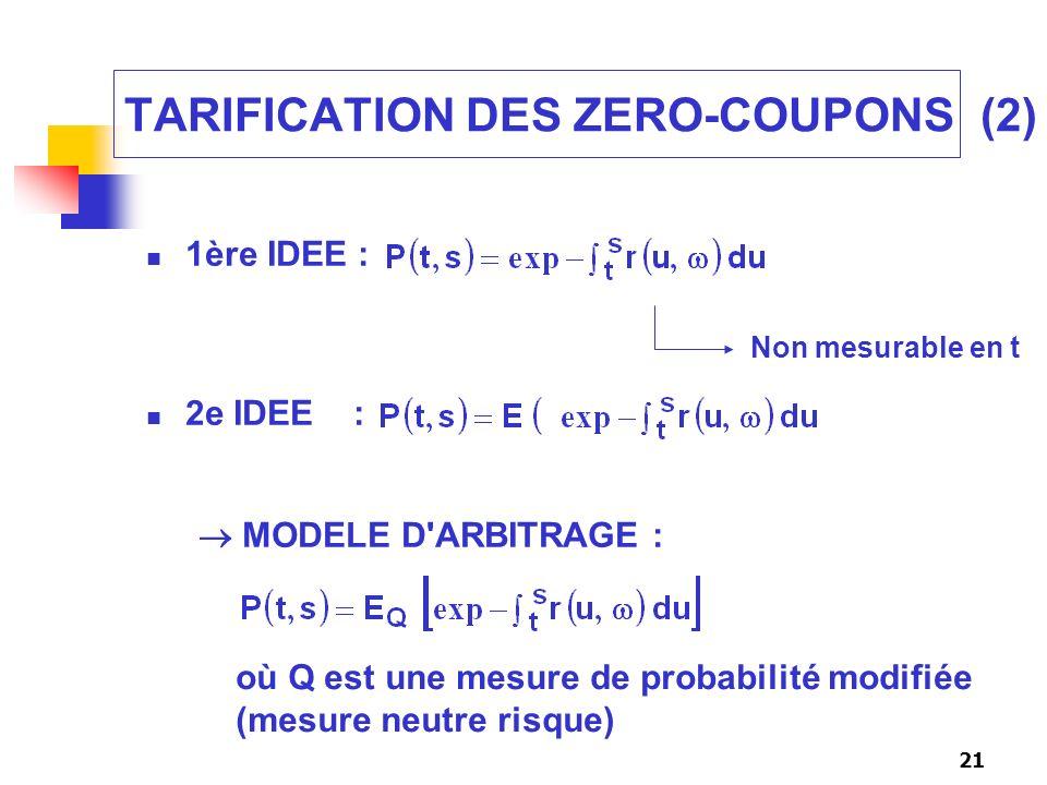21 TARIFICATION DES ZERO-COUPONS (2) 1ère IDEE : 2e IDEE : MODELE D'ARBITRAGE : Non mesurable en t où Q est une mesure de probabilité modifiée (mesure