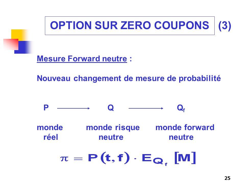 25 OPTION SUR ZERO COUPONS (3) Mesure Forward neutre : Nouveau changement de mesure de probabilité P Q Q f monde monde risque monde forward réel neutr