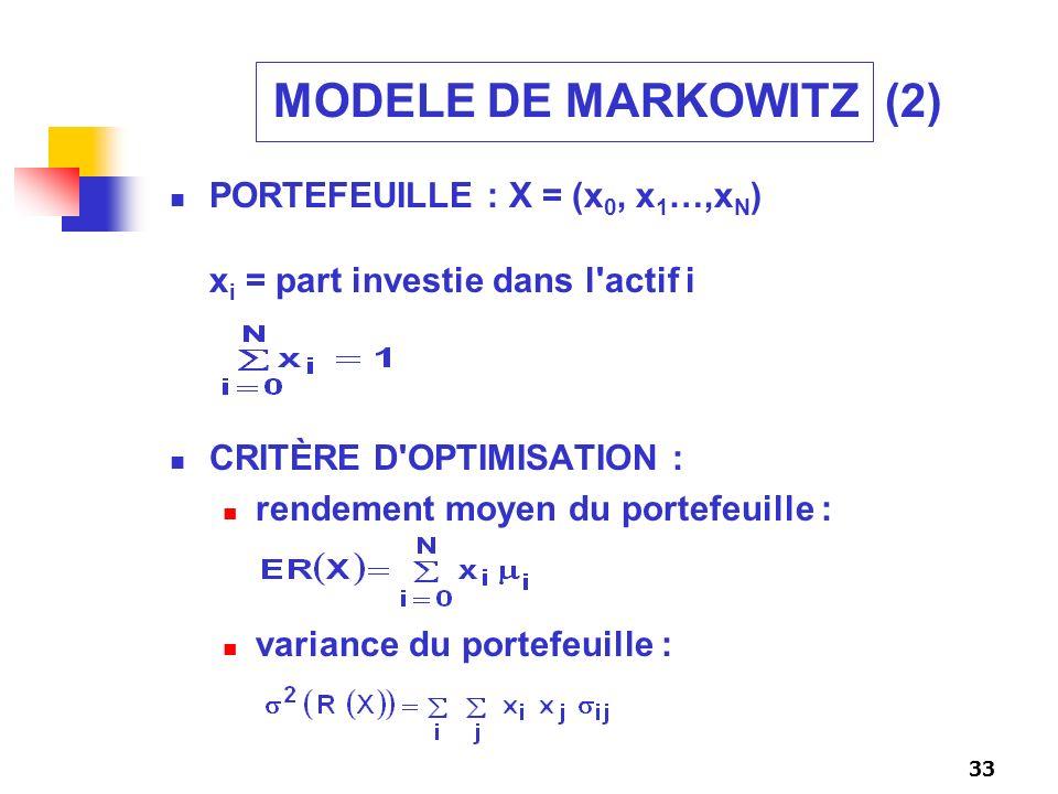 33 MODELE DE MARKOWITZ (2) PORTEFEUILLE : X = (x 0, x 1 …,x N ) x i = part investie dans l'actif i CRITÈRE D'OPTIMISATION : rendement moyen du portefe