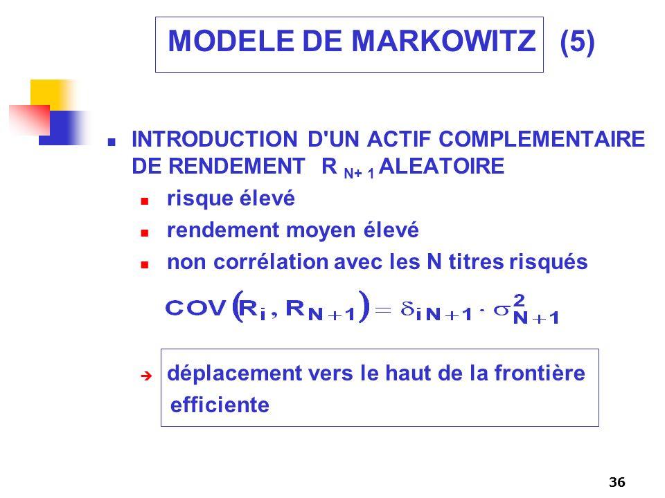 36 MODELE DE MARKOWITZ (5) INTRODUCTION D'UN ACTIF COMPLEMENTAIRE DE RENDEMENT R N+ 1 ALEATOIRE risque élevé rendement moyen élevé non corrélation ave