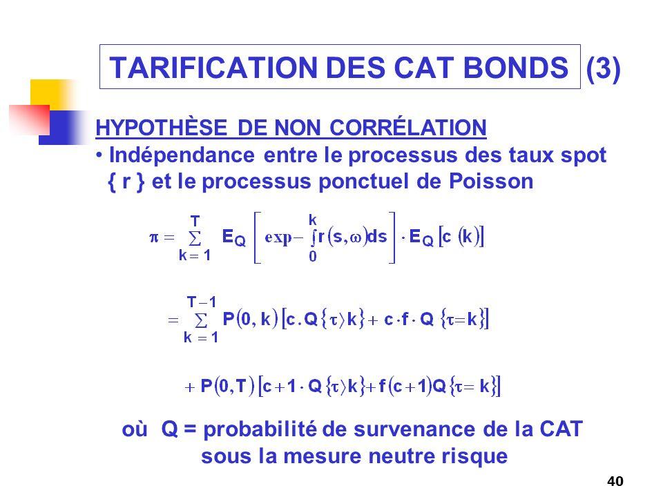 40 TARIFICATION DES CAT BONDS (3) HYPOTHÈSE DE NON CORRÉLATION Indépendance entre le processus des taux spot { r } et le processus ponctuel de Poisson