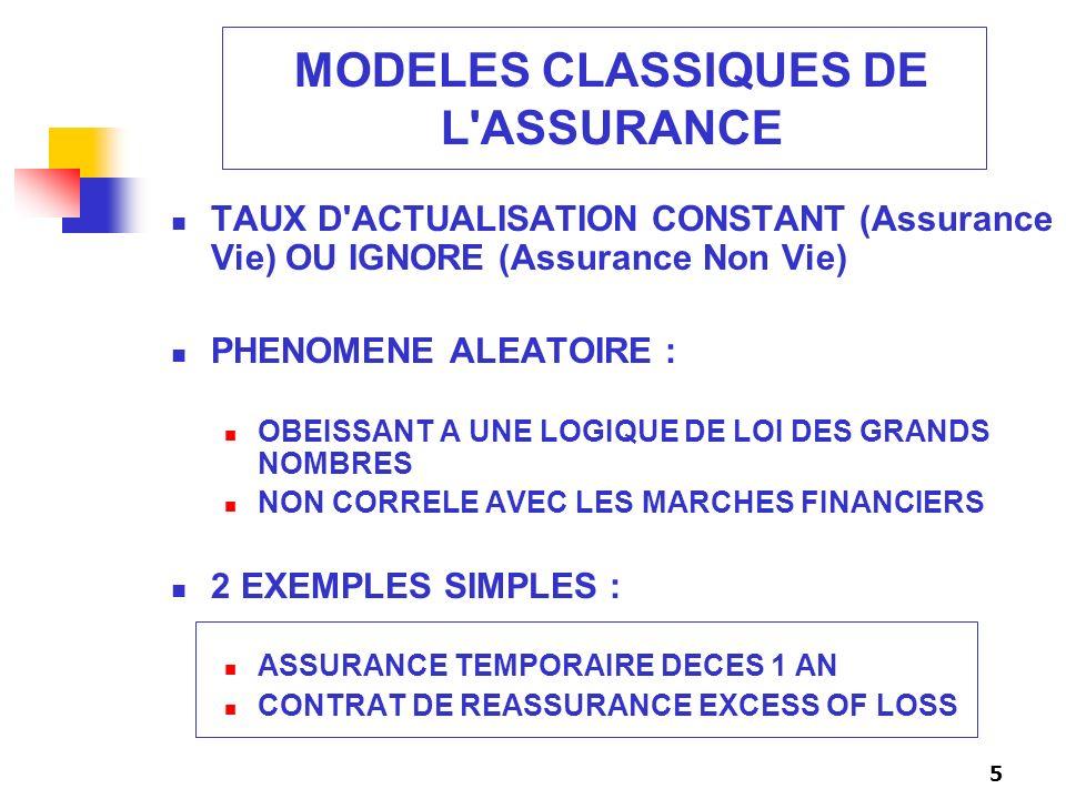 5 MODELES CLASSIQUES DE L'ASSURANCE TAUX D'ACTUALISATION CONSTANT (Assurance Vie) OU IGNORE (Assurance Non Vie) PHENOMENE ALEATOIRE : OBEISSANT A UNE