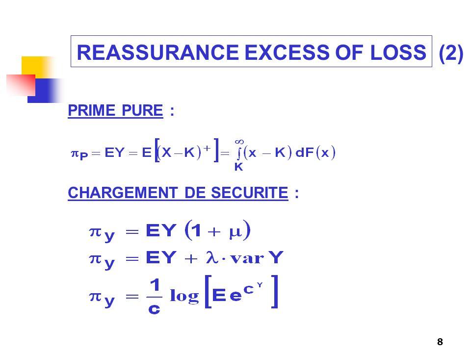 9 MODELES CLASSIQUES DE L ASSURANCE - CONCLUSION ALEA RISQUE COMPENSATION PAR LA LOI DES GRANDS NOMBRES 1.